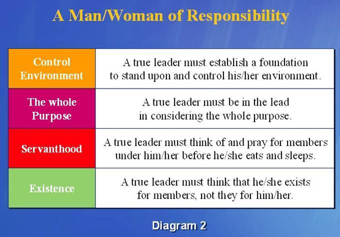 (English) A man & woman of Responsibility.jpg