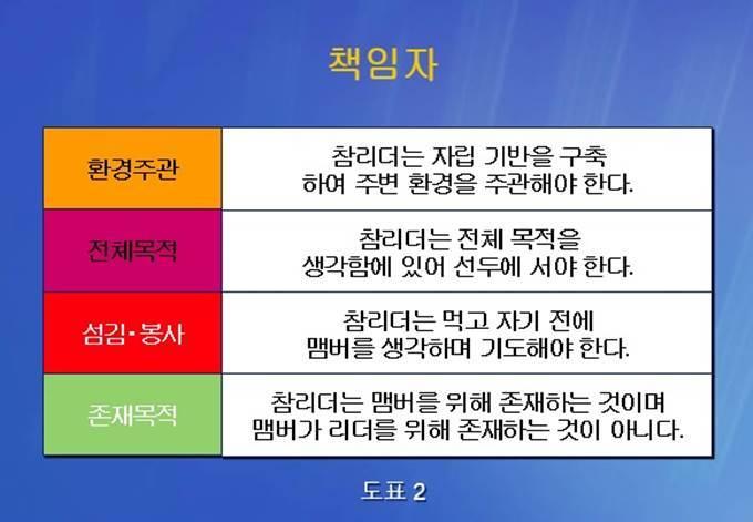 (Korean) A man & woman of Responsibility.jpg